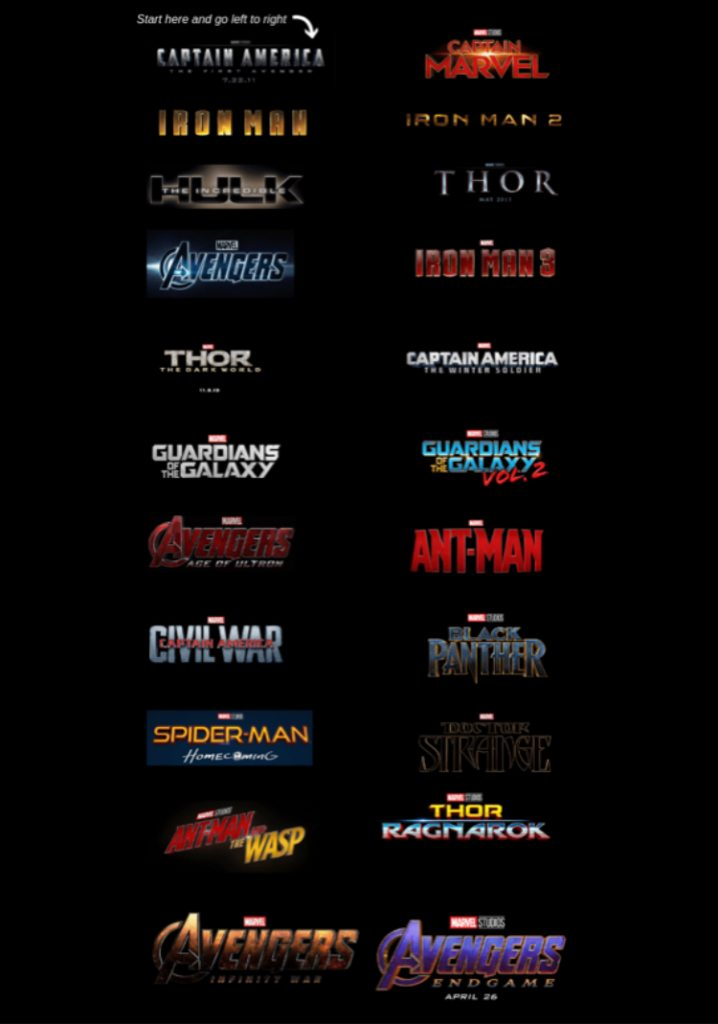 Marvel film chronological watch order